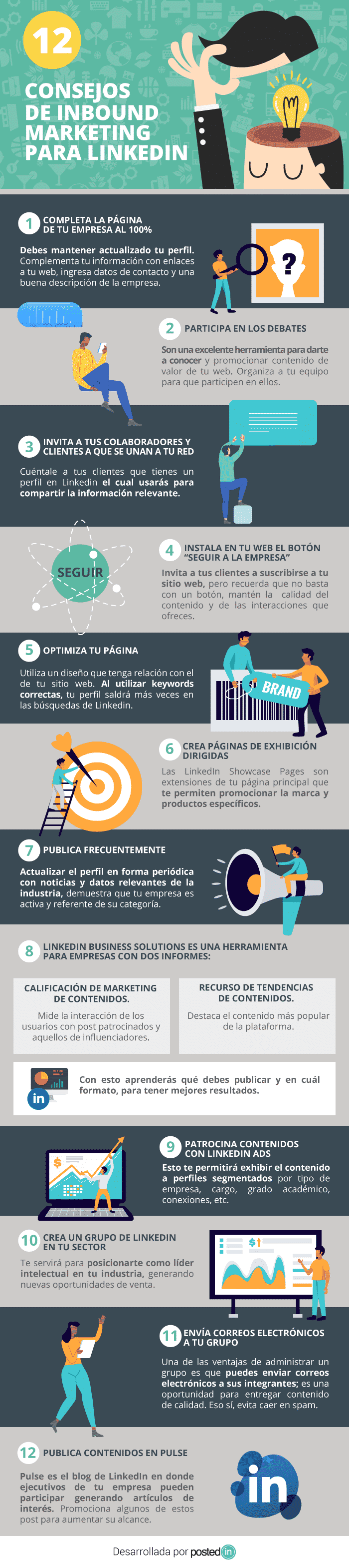 12 consejos de Inbound Marketing para LinkedIn