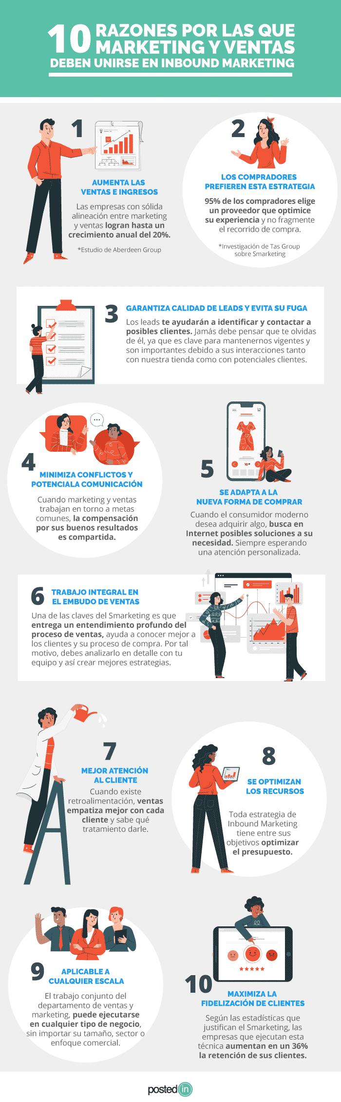 10 razones por las que Marketing y Ventas deben unirse en Inbound Marketing