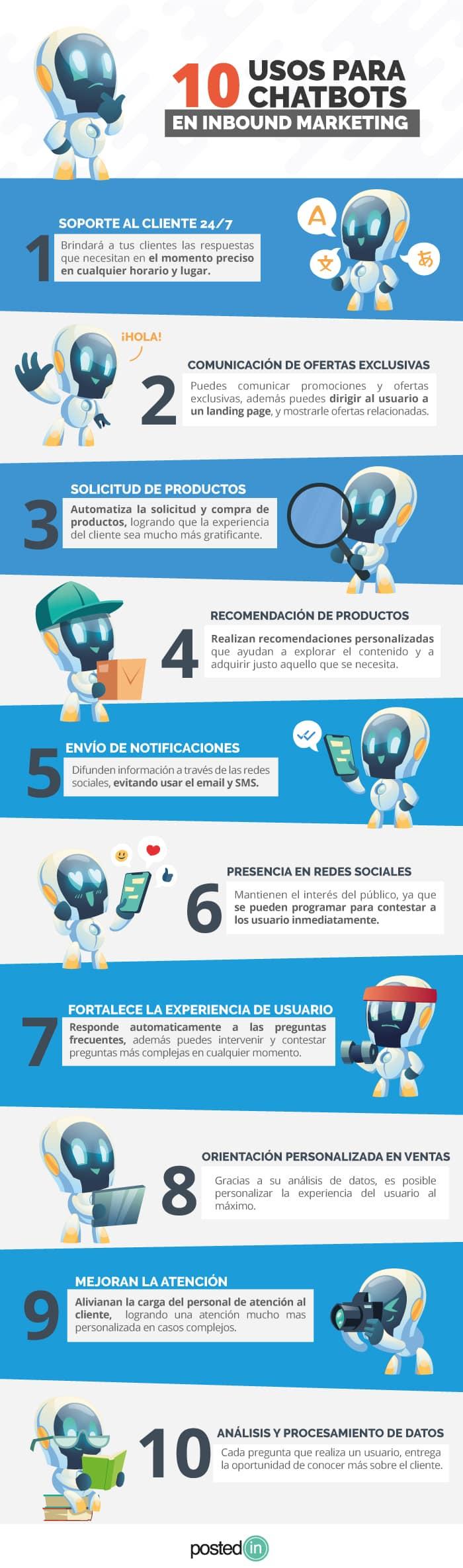 10 usos para Chatbots en Inbound Marketing