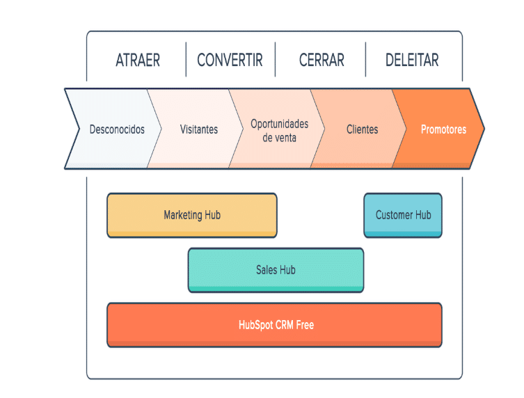 inbound marketing efectivo